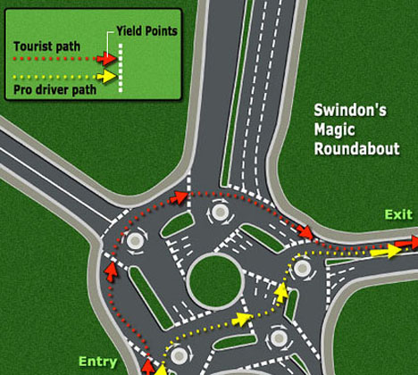 Most Confusing Intersection in the World