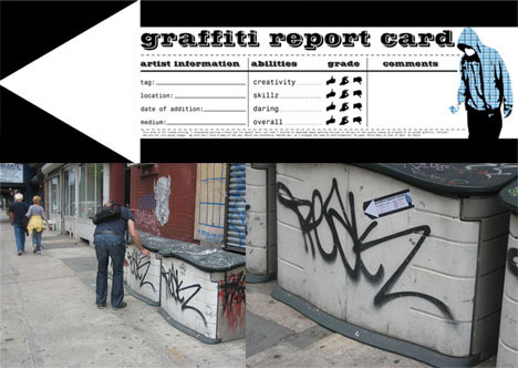 Controversial Graffiti Report Card