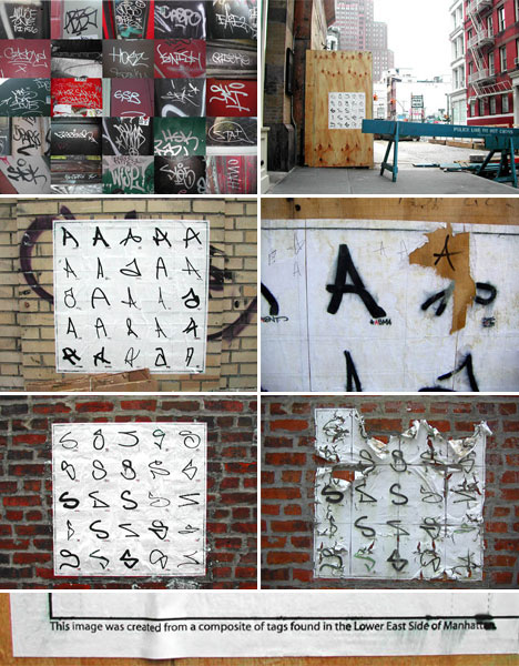 Graffiti Taxonomy Awesome Street Art Project