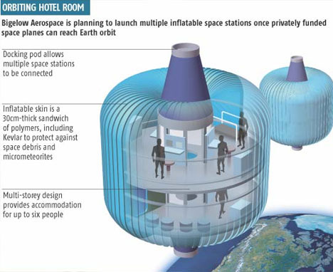 Space Hotel Pod Diagram