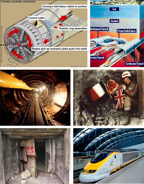 Channel Tunnel Chunnel Construction