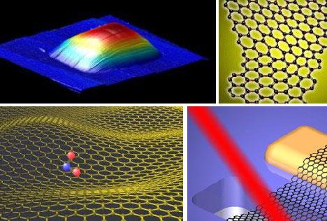 15 Astonishing Real Life Applications Of Nanotechnology