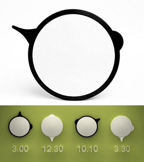 Rim Clock