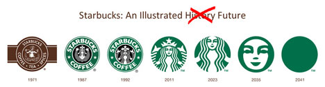 Rad Rebranding: How 10 Famous Logos Have Changed Over Time