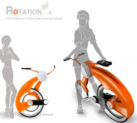 rotation-2
