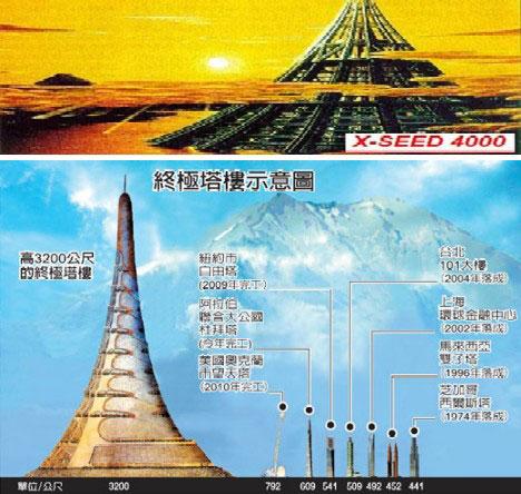 future_cities_5b