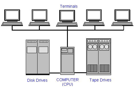 terminals_9