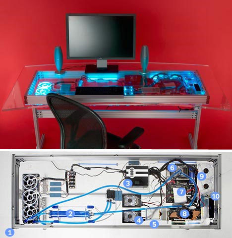 liquid-cooled-computer-desk-combo