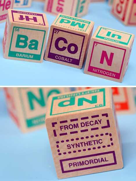 Geiger countertops 13 peripatetic periodic tables urbanist periodic table building blocks urtaz Images