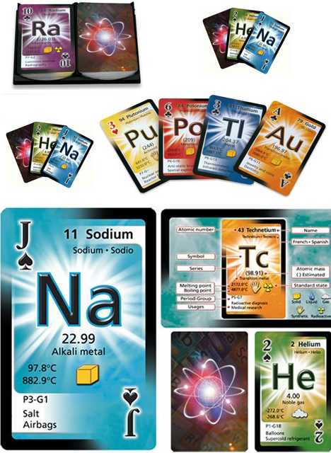 Geiger countertops 13 peripatetic periodic tables urbanist periodic table playing cards urtaz Choice Image