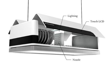 Damn Dirty Dishes: 13 Cutting-Edge Dishwasher Designs Urbanist