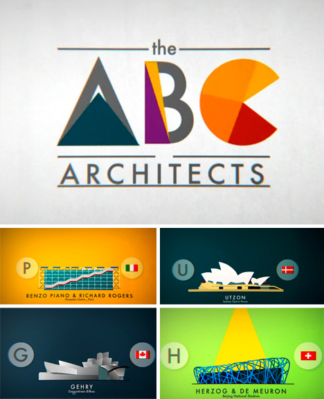 abc architect examples