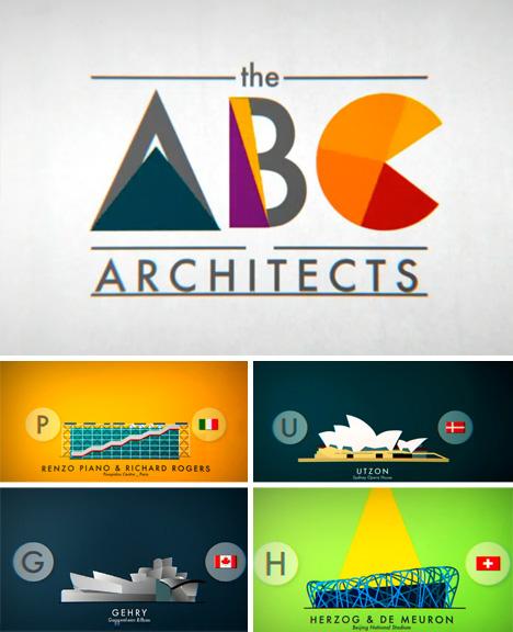 abc architect examples