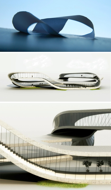 3d mobius strip home