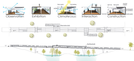 ECOntainer bridge drawings