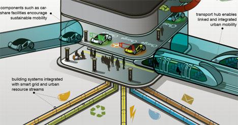 el futuro concepto de ingeniería arquitectura