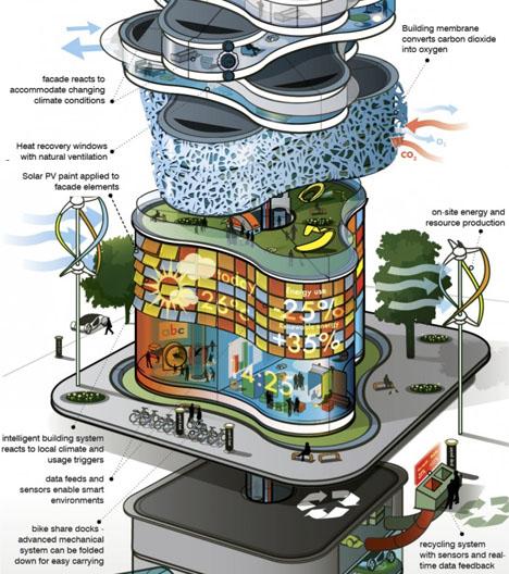 future concept skyscraper design