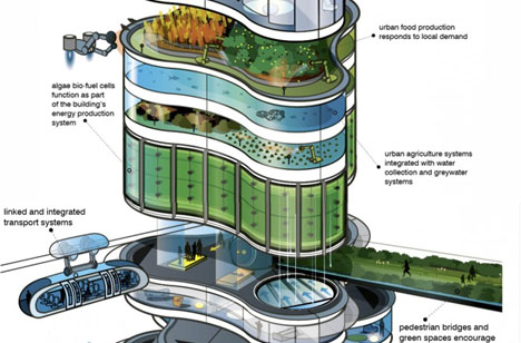 future tower power agriculture