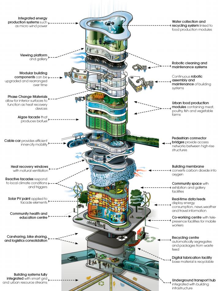 futuristic skyscraper arup
