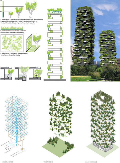 Vertical forest skyscrapers coming to milan for good news for Terrace farming diagram