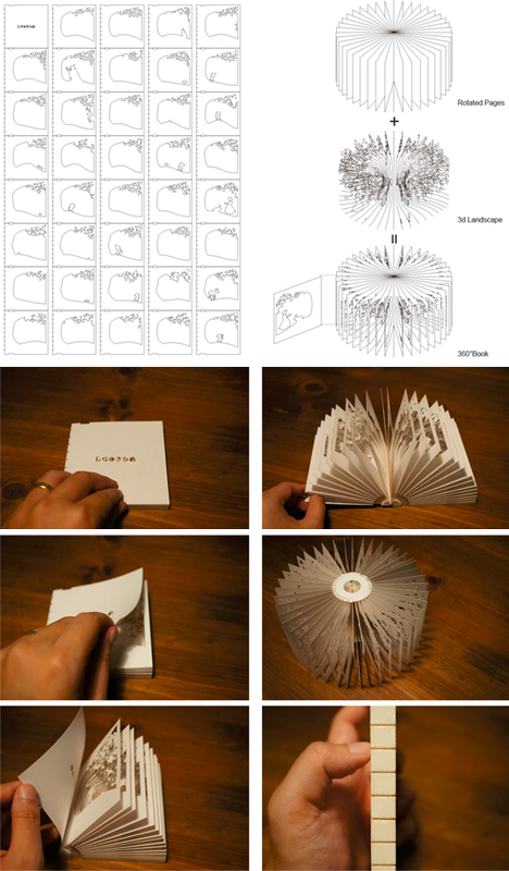 3d flip book diagrams