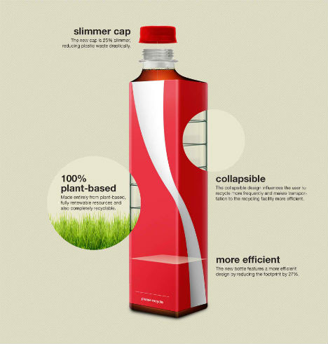 Designer Bottles Eco Coke