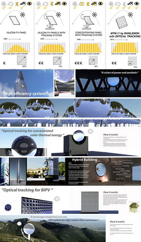 lunar power architectural applications