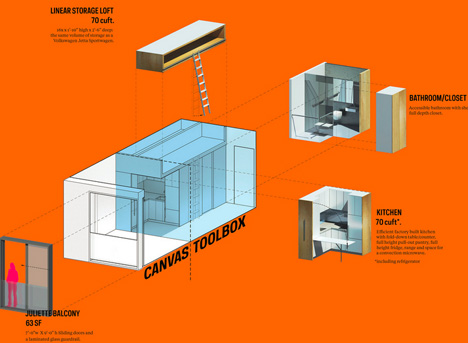 nyc unit plan components