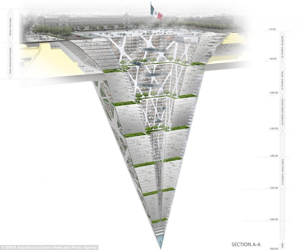 earthscraper detail design