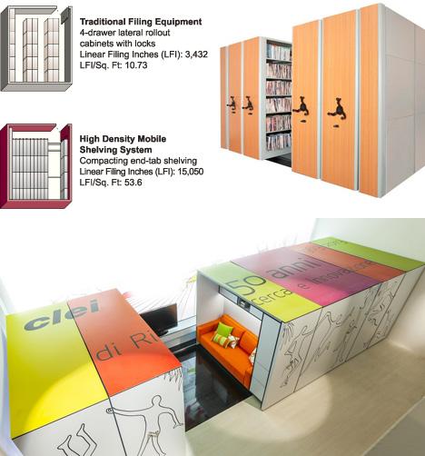 modular shelving space saving