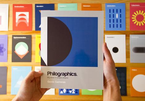 philosophy postcard simplified designs