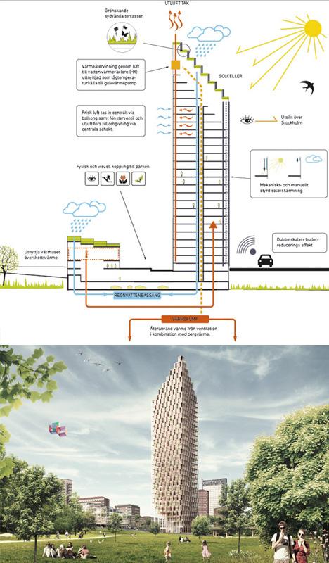 wooden skyscraper systems diagram