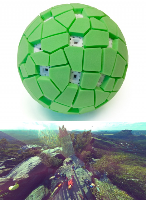 Amazing Cameras Panoramic ball