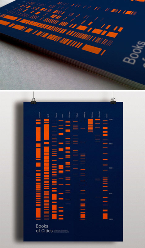book of cities poster