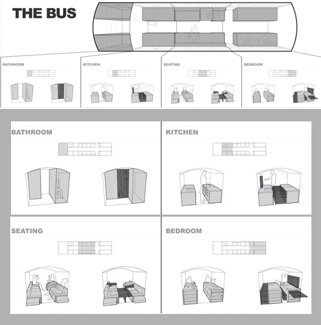 bus conversion program diagram beautifully simple school bus turned minimal mobile home urbanist bus diagram at aneh.co