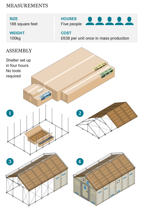 flat pack shelter diagram