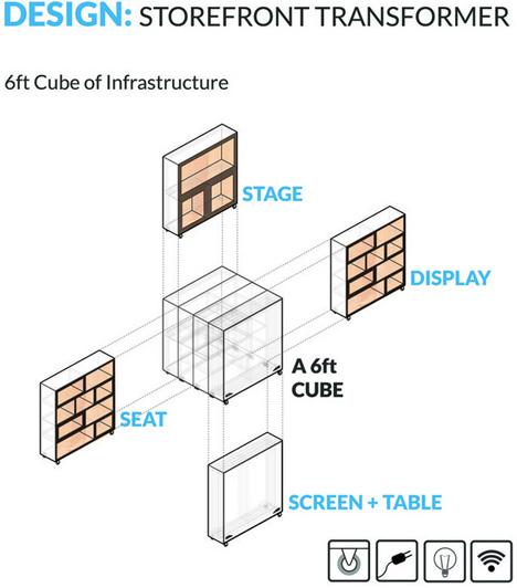 modular cube deployment options