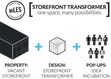 modular shop design concept