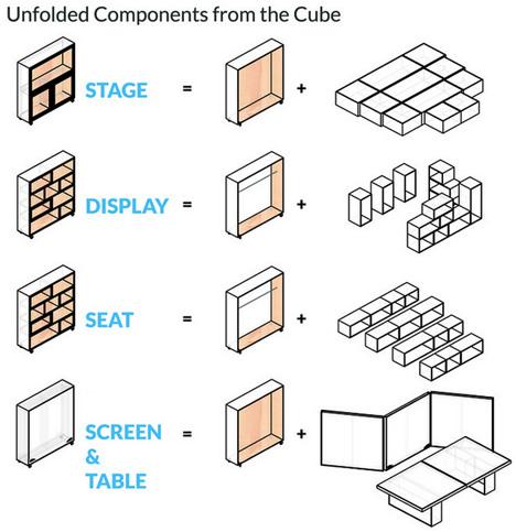 modular store pieces parts