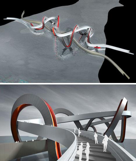 Concept Bridge Designs Ribbon China