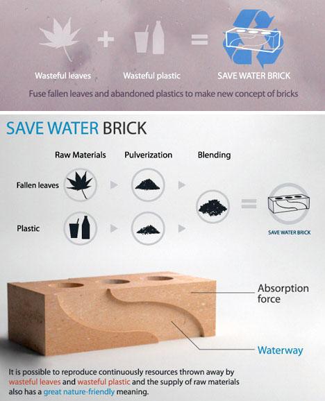Future Building Materials Water Saving Brick