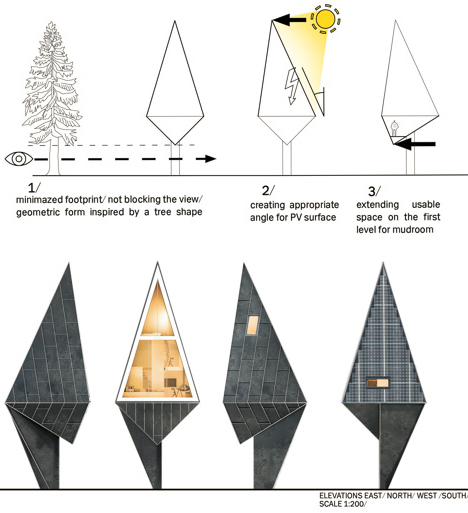 treehouse elevation plan inspiration