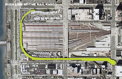 high line rail yards