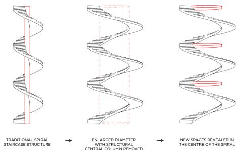 living steps design diagram