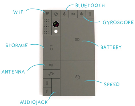 modular concept pieces parts