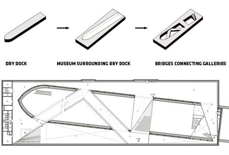 ship museum plans diagrams