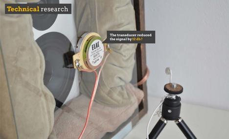 sound device demo
