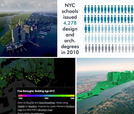 NYC Infographics Main