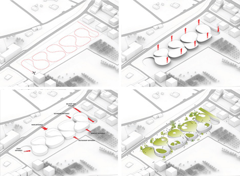 Human Body Museum: Undulating Design Wins Competition | Urbanist
