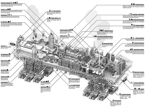 walking city axon diagram